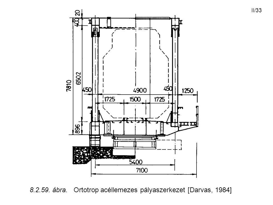 8.2.59. ábra. Ortotrop acéllemezes pályaszerkezet [Darvas, 1984]
